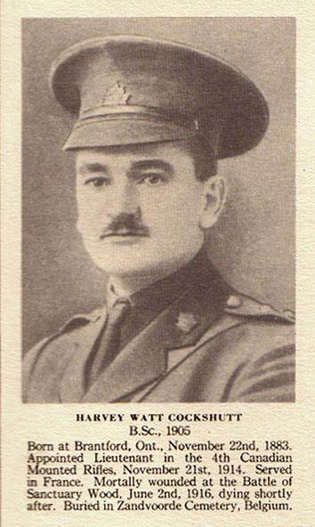 Harvey Watt Cockshutt